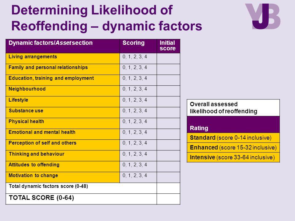 Determining Likelihood of Reoffending – dynamic factors