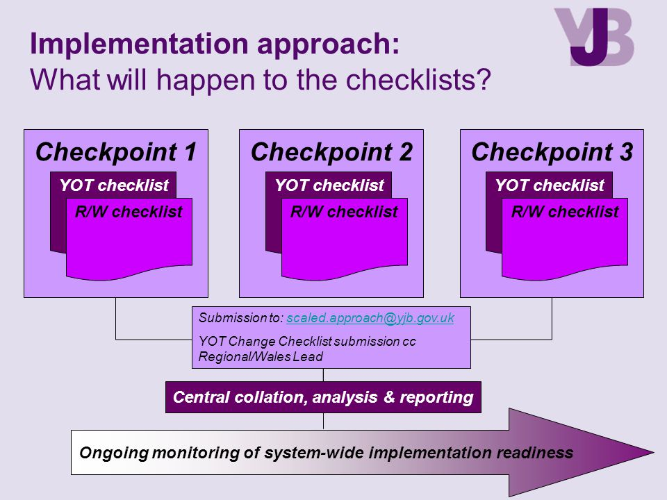 Implementation approach: What will happen to the checklists
