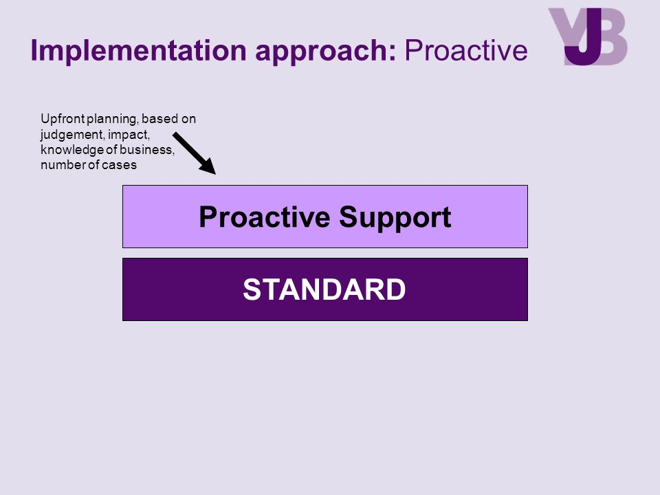 Implementation approach: Proactive