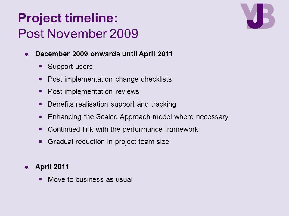 Project timeline: Post November 2009