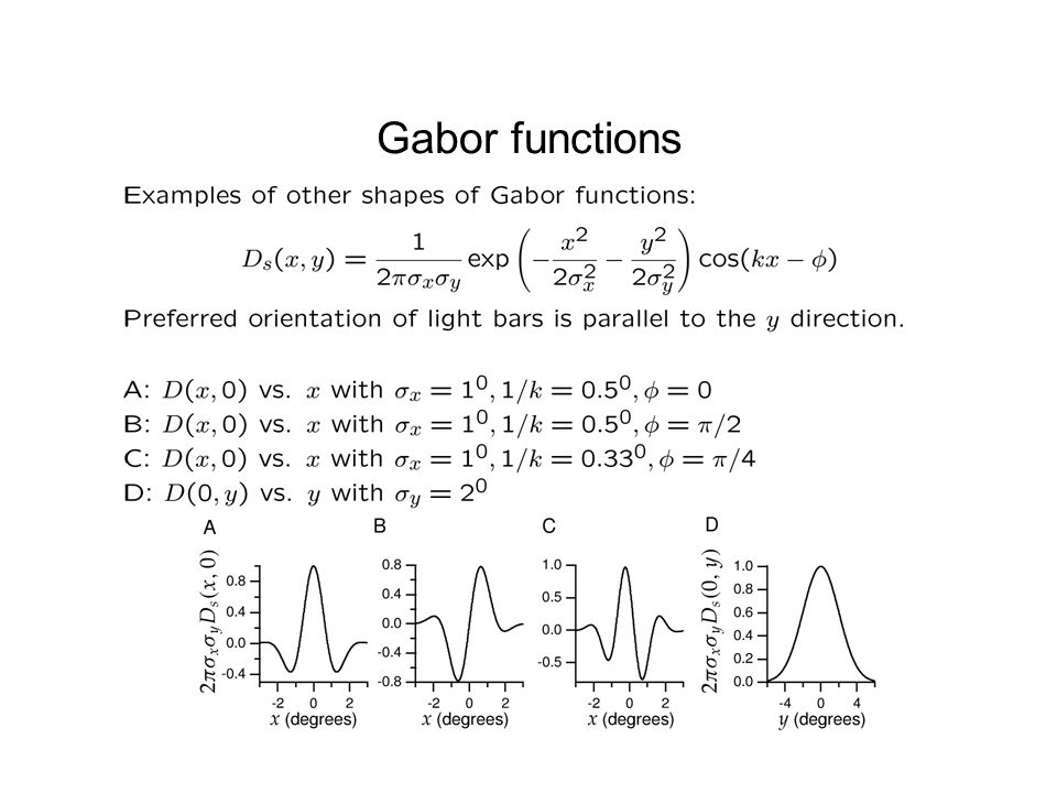 Gabor functions