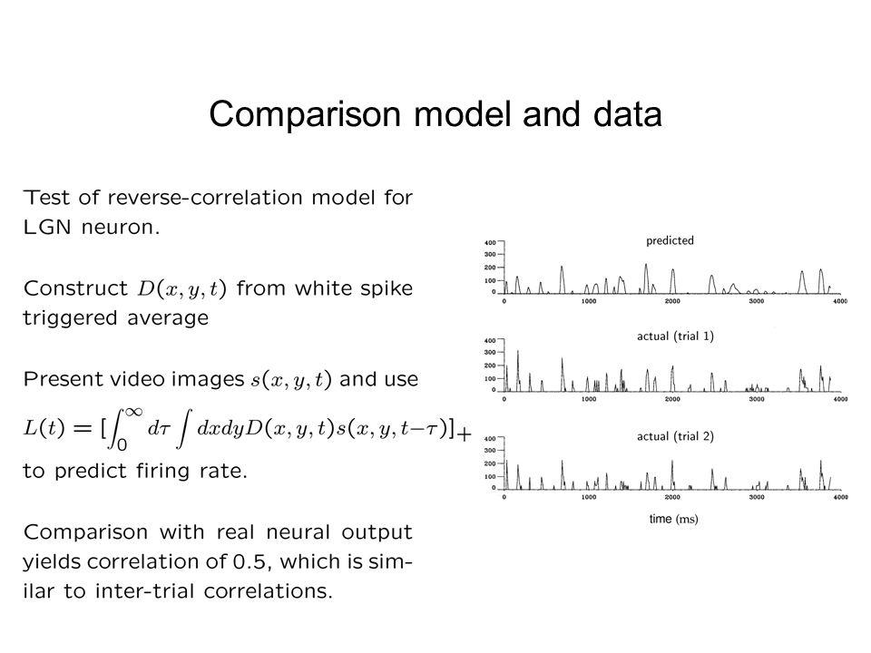 Comparison model and data