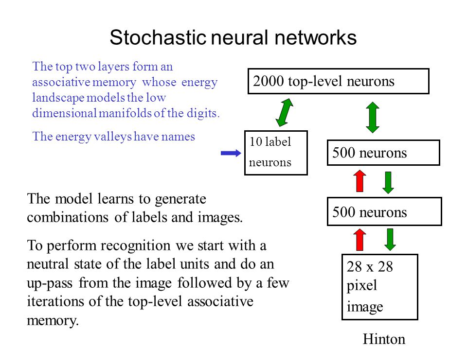 Stochastic neural networks