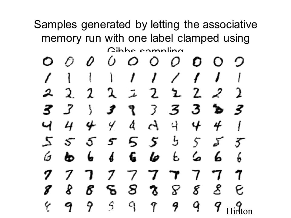 Samples generated by letting the associative memory run with one label clamped using Gibbs sampling