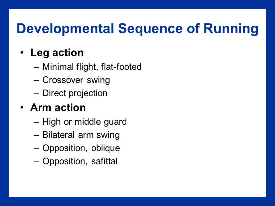 Developmental Sequence of Running