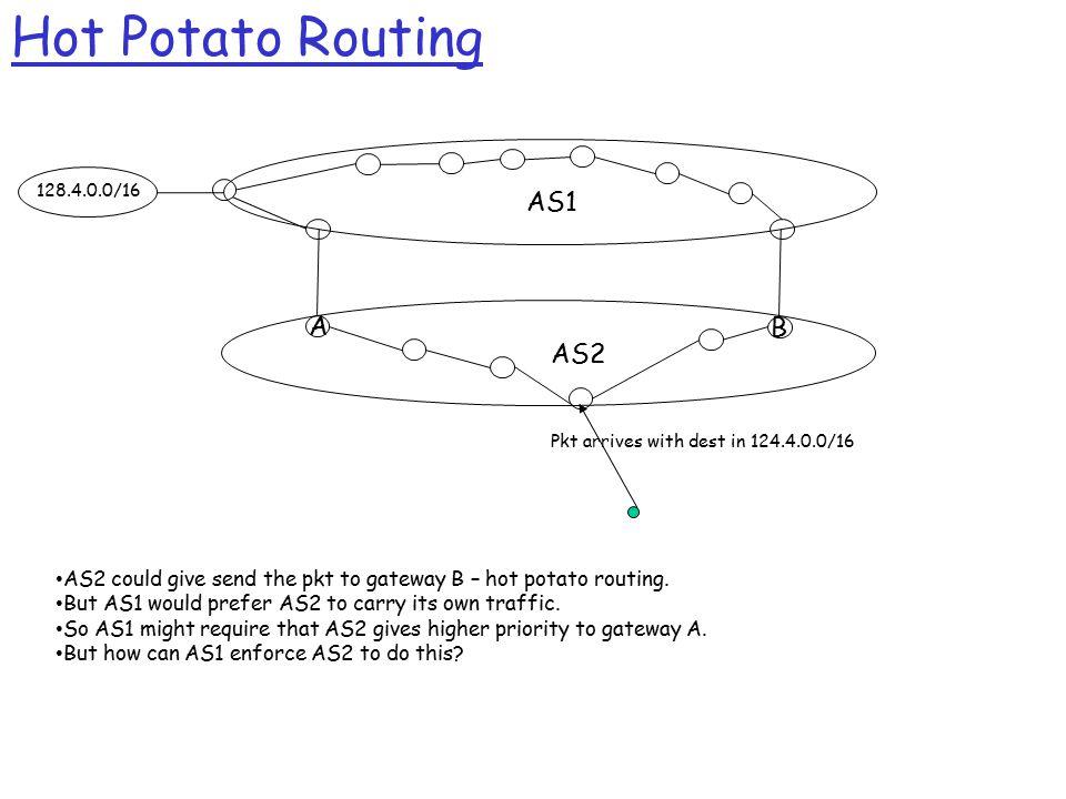 Hot Potato Routing AS1 A B AS2