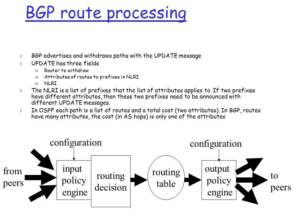 BGP route processing configuration configuration routing decision