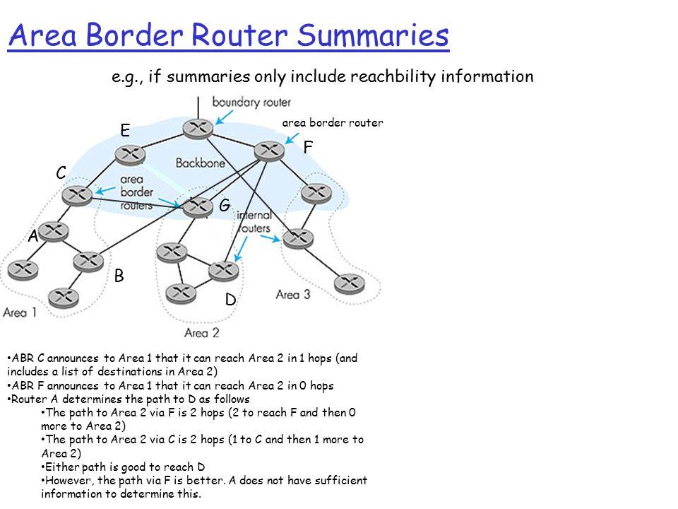 Area Border Router Summaries