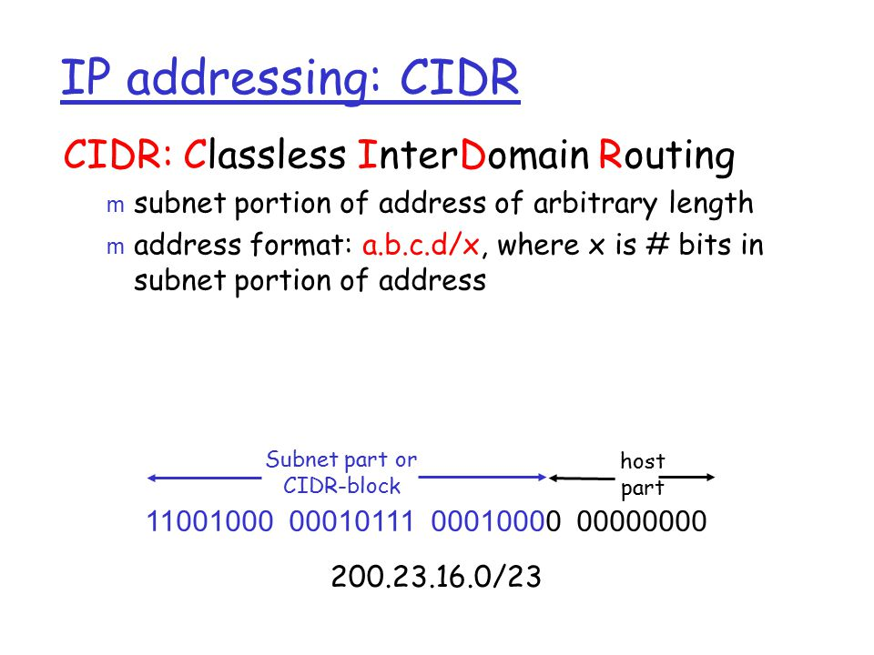 Subnet part or CIDR-block