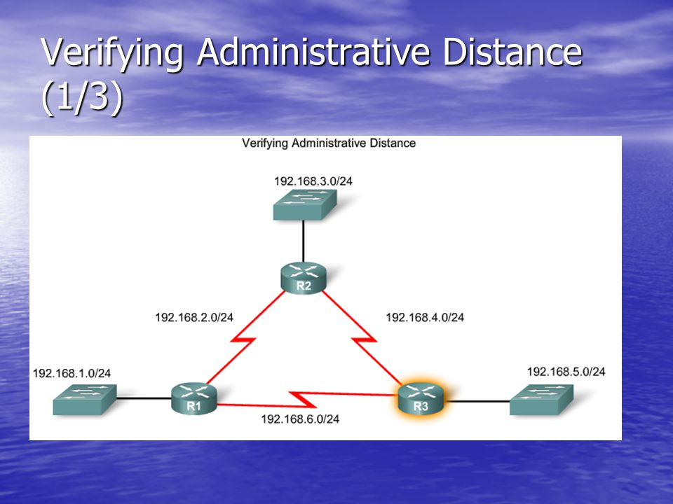 Verifying Administrative Distance (1/3)