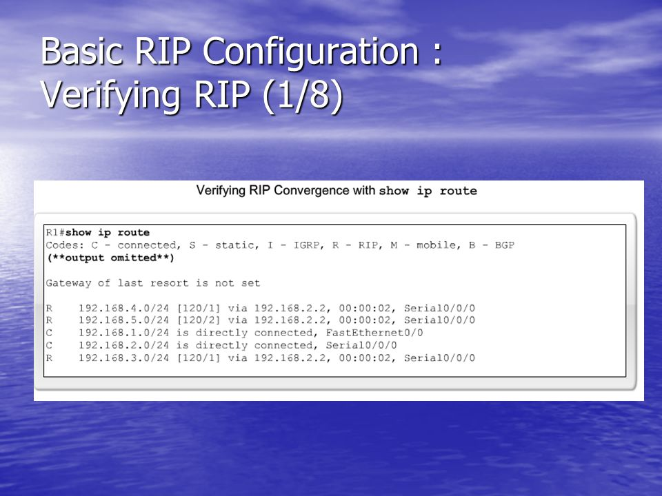 Basic RIP Configuration : Verifying RIP (1/8)