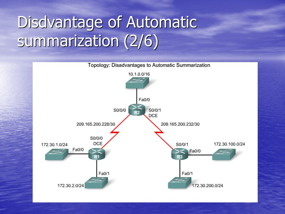Disdvantage of Automatic summarization (2/6)