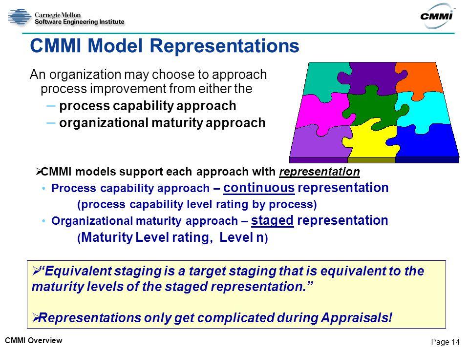 CMMI Model Representations