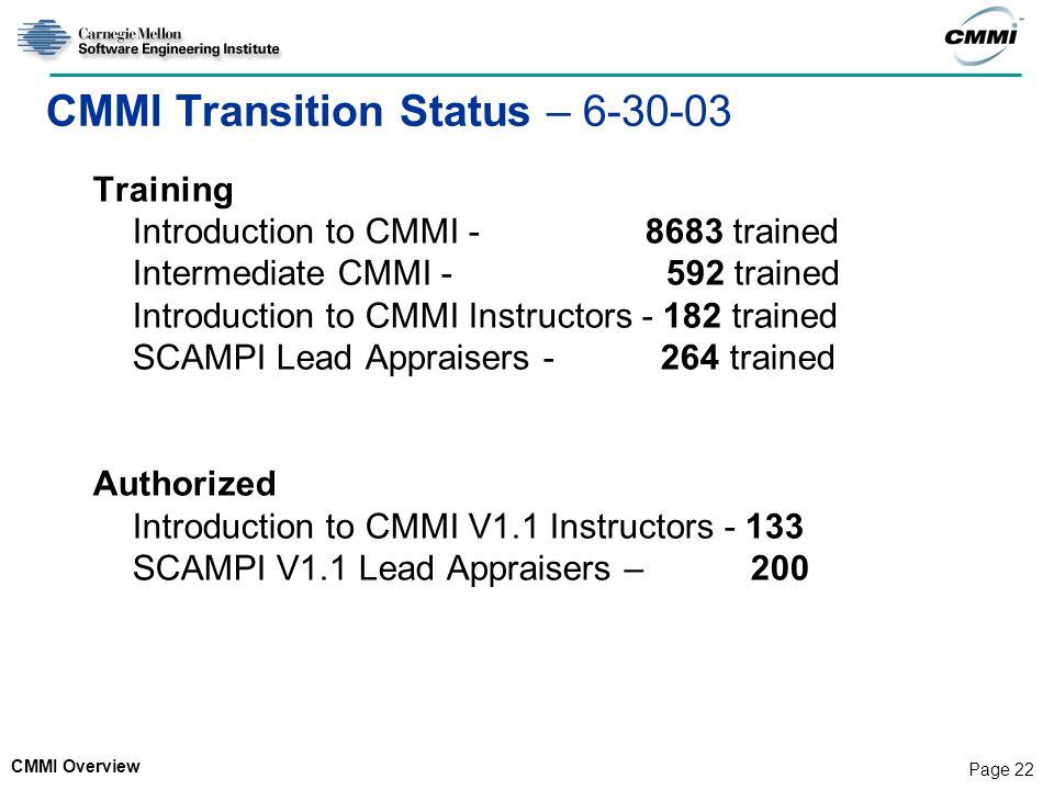 CMMI Transition Status – 6-30-03