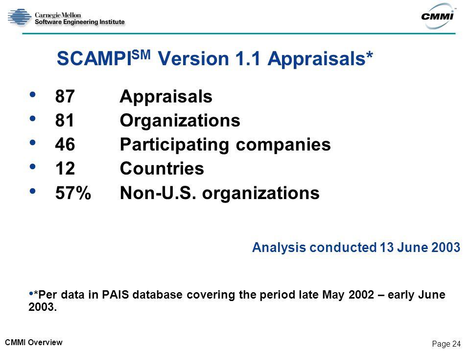 SCAMPISM Version 1.1 Appraisals*