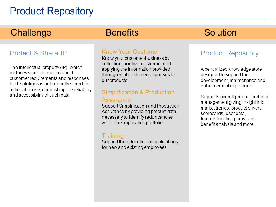 Product Repository Challenge Benefits Solution Protect & Share IP