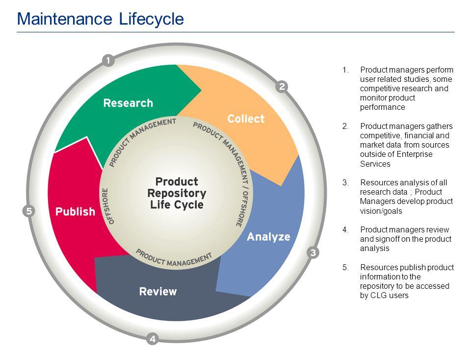 Maintenance Lifecycle