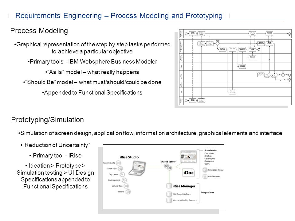  Requirements Engineering – Process Modeling and Prototyping 