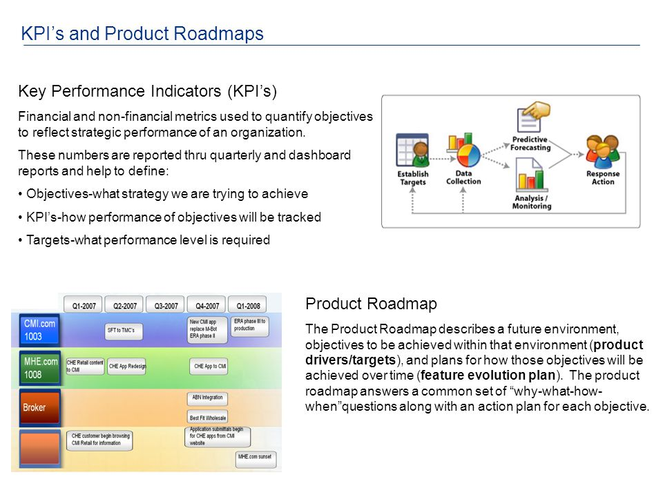 KPI's and Product Roadmaps