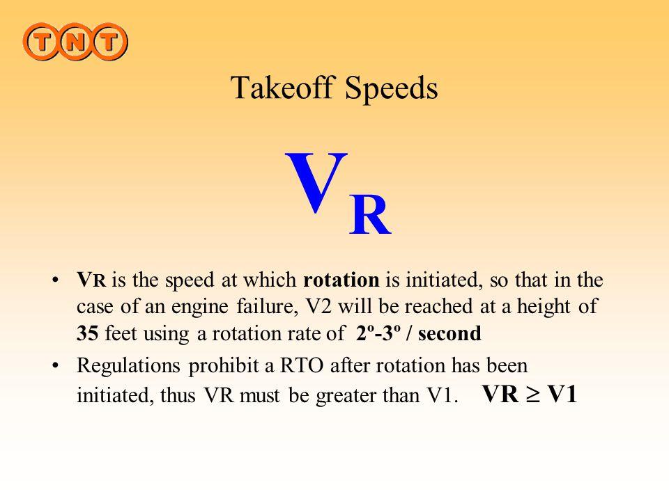 Takeoff Speeds VR.