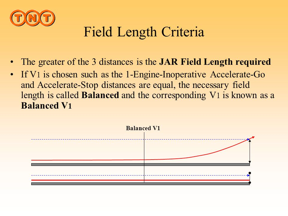 Field Length Criteria The greater of the 3 distances is the JAR Field Length required.