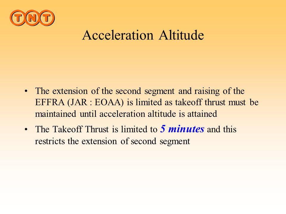 Acceleration Altitude