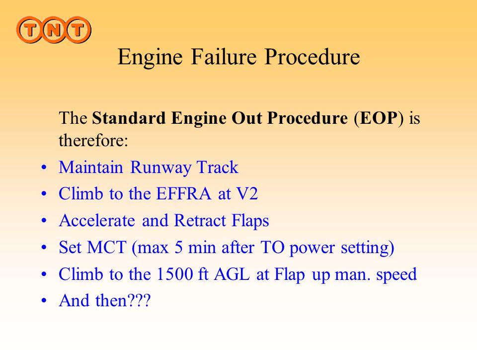 Engine Failure Procedure