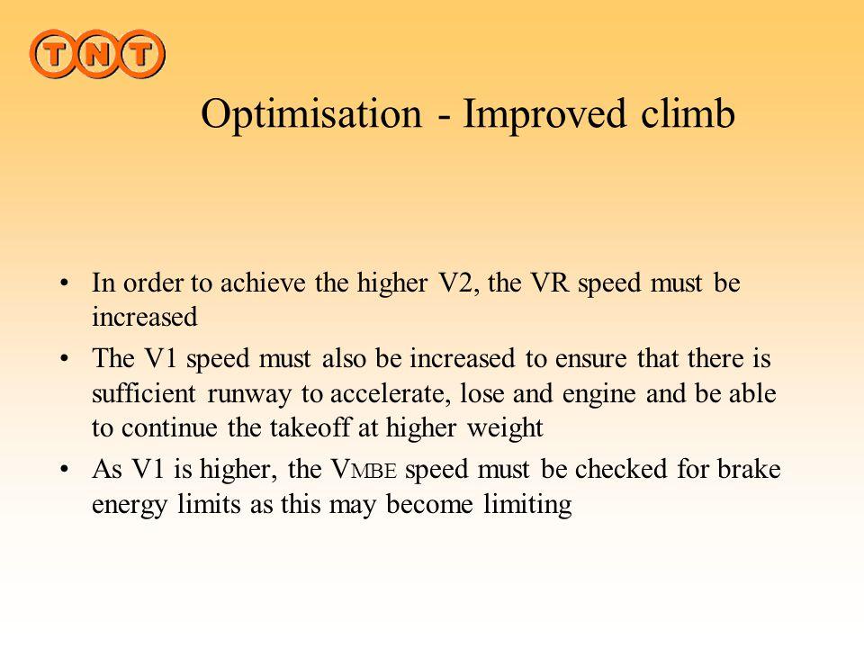 Optimisation - Improved climb