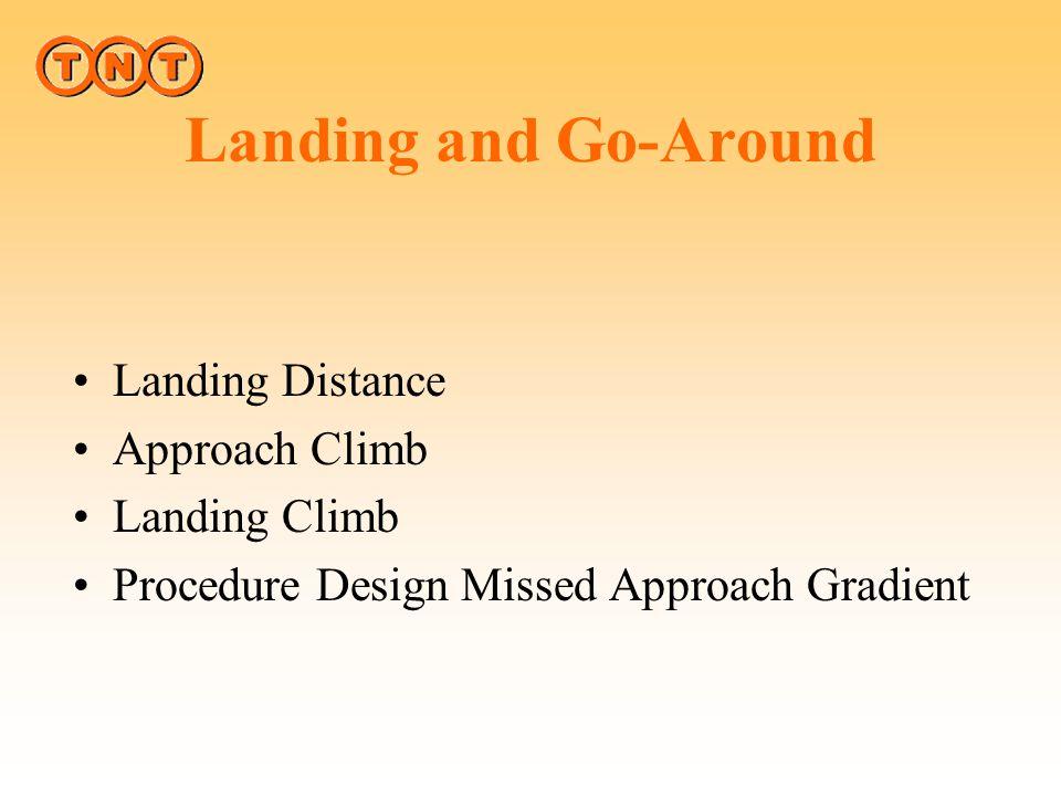 Landing and Go-Around Landing Distance Approach Climb Landing Climb