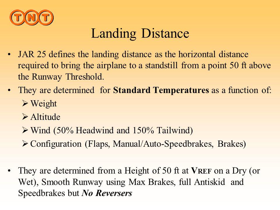 Landing Distance