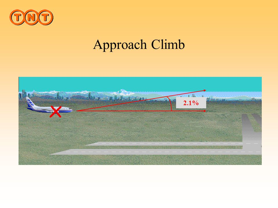 Approach Climb What is Approach Climb 2.1%