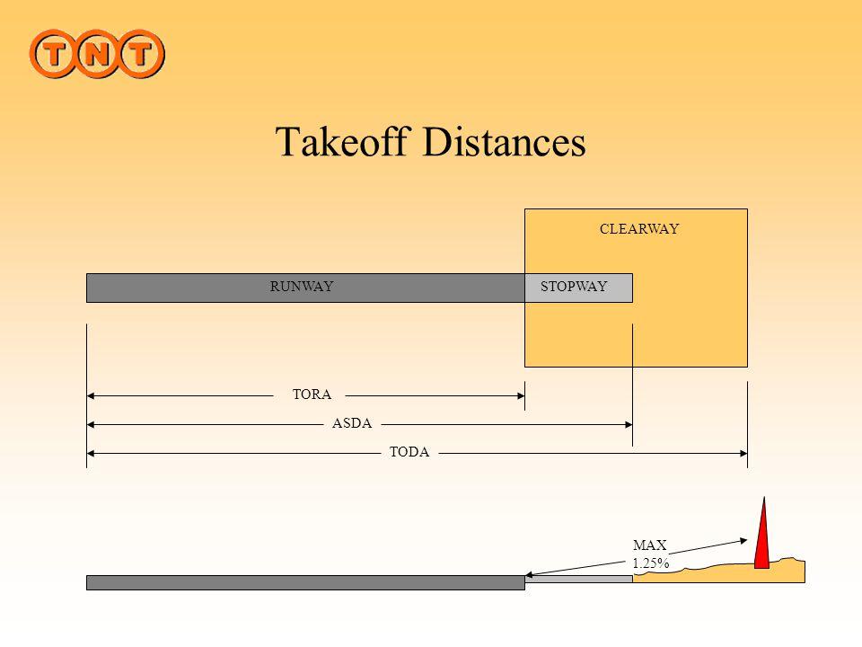 Takeoff Distances CLEARWAY RUNWAY STOPWAY TORA ASDA TODA MAX 1.25%