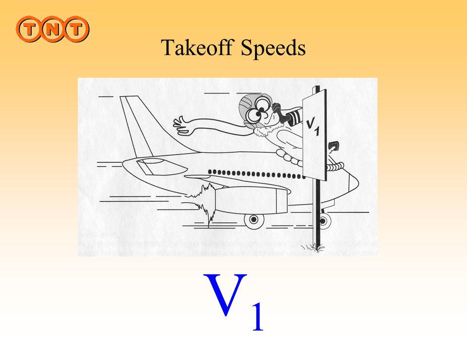 Takeoff Speeds V1