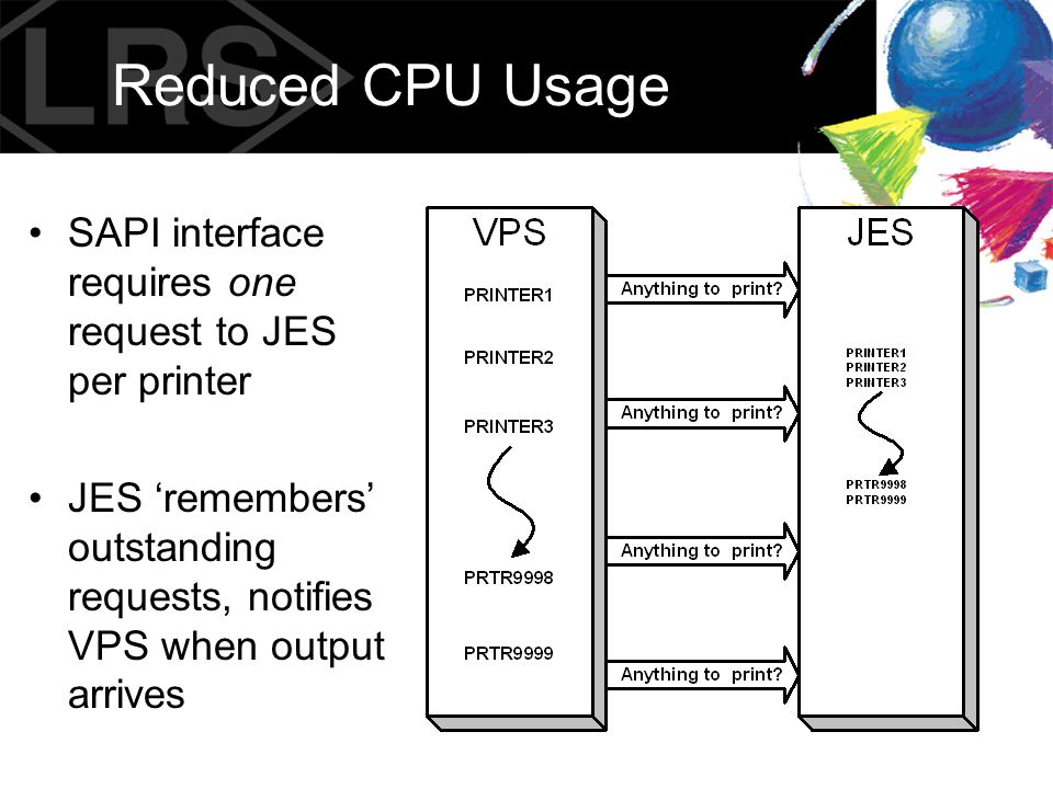 Reduced CPU Usage SAPI interface requires one request to JES per printer.