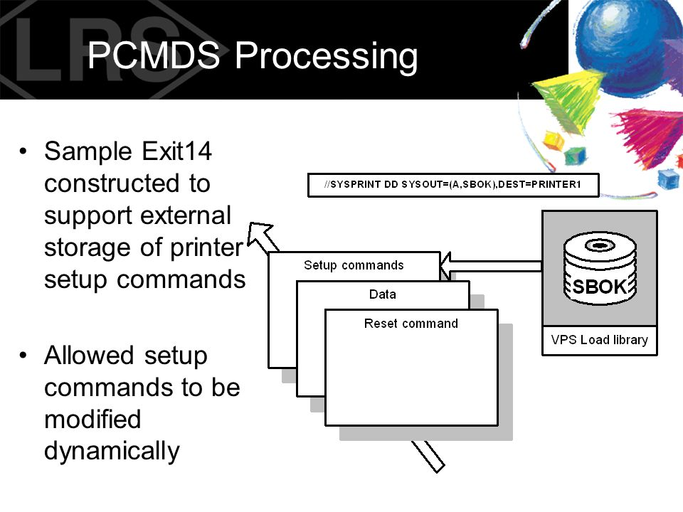 PCMDS Processing Sample Exit14 constructed to support external storage of printer setup commands.