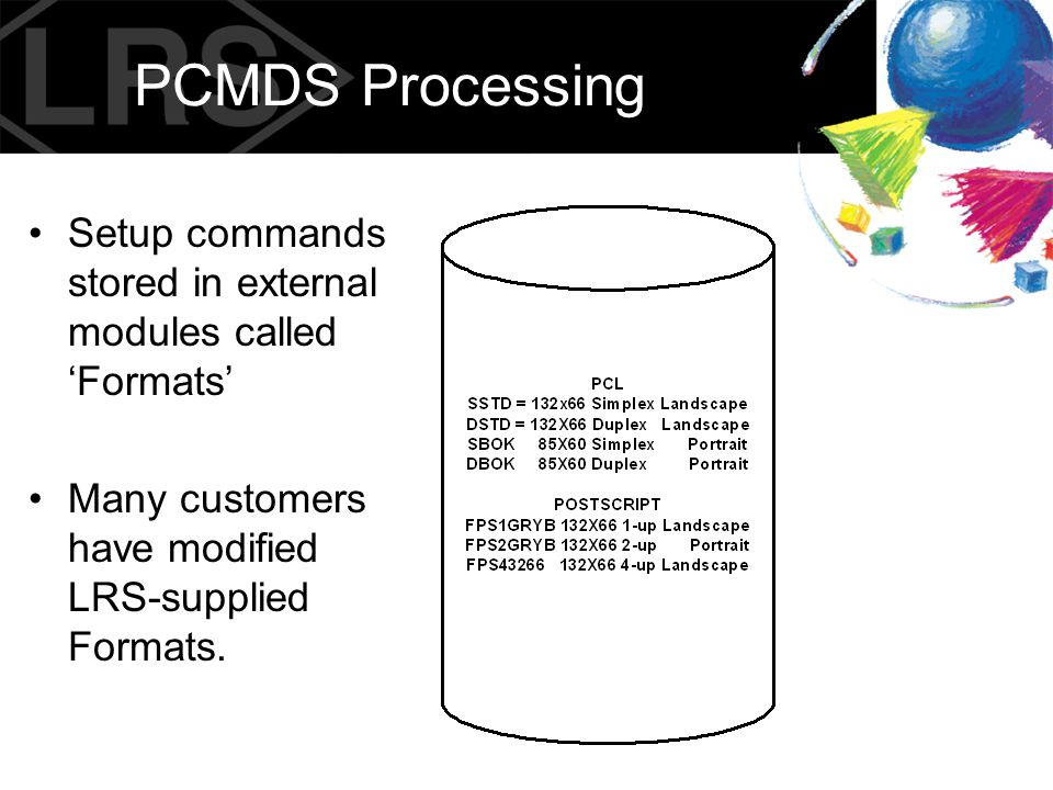 PCMDS Processing Setup commands stored in external modules called 'Formats' Many customers have modified LRS-supplied Formats.