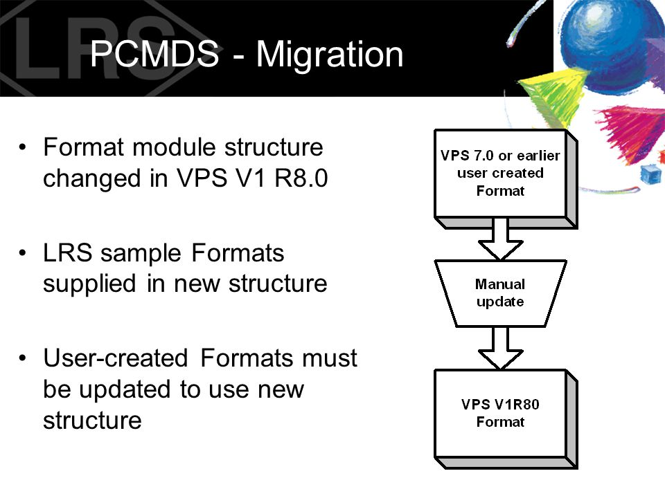 PCMDS - Migration Format module structure changed in VPS V1 R8.0