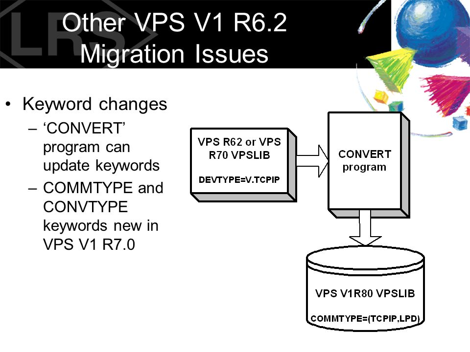 Other VPS V1 R6.2 Migration Issues