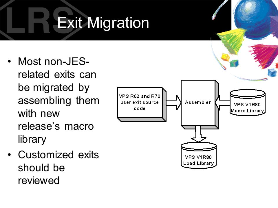 Exit Migration Most non-JES-related exits can be migrated by assembling them with new release's macro library.