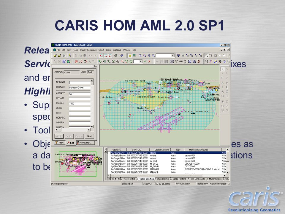 CARIS HOM AML 2.0 SP1 Release: November 2004
