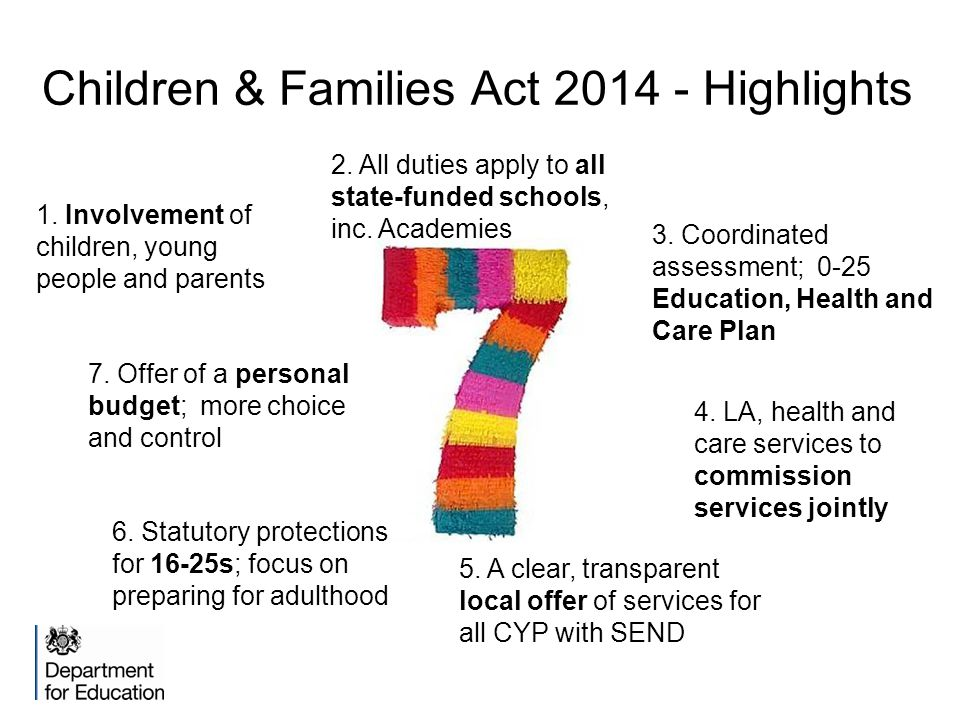 Children & Families Act 2014 - Highlights