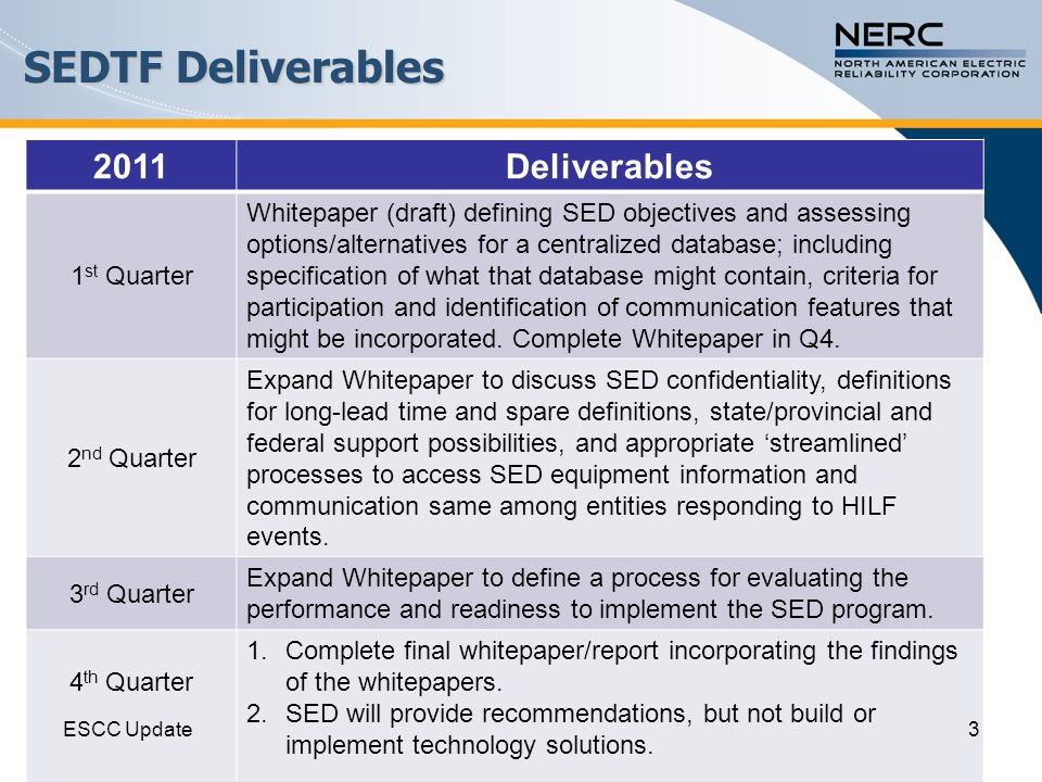 SEDTF Deliverables 2011 Deliverables 1st Quarter