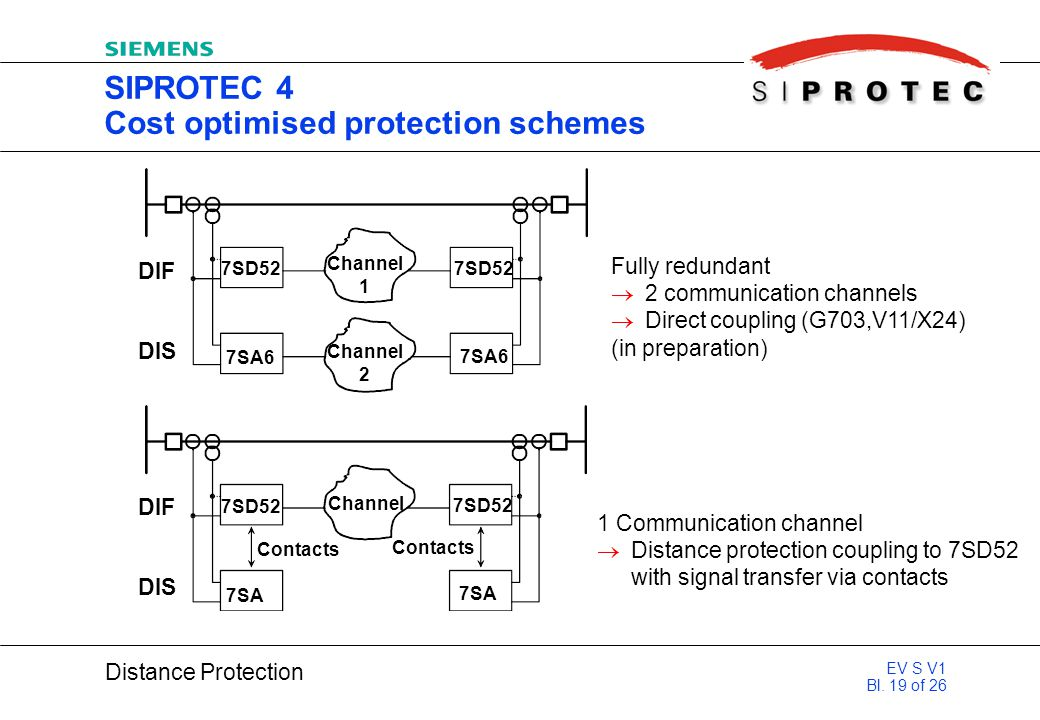 SIPROTEC 4 Cost optimised protection schemes