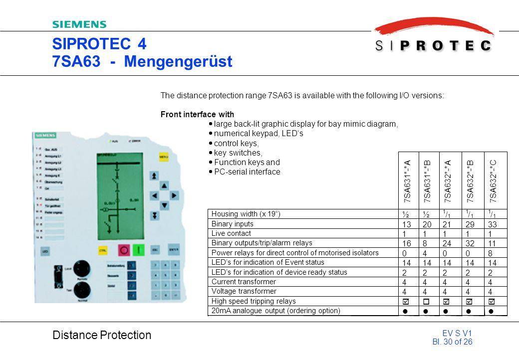 SIPROTEC 4 7SA63 - Mengengerüst