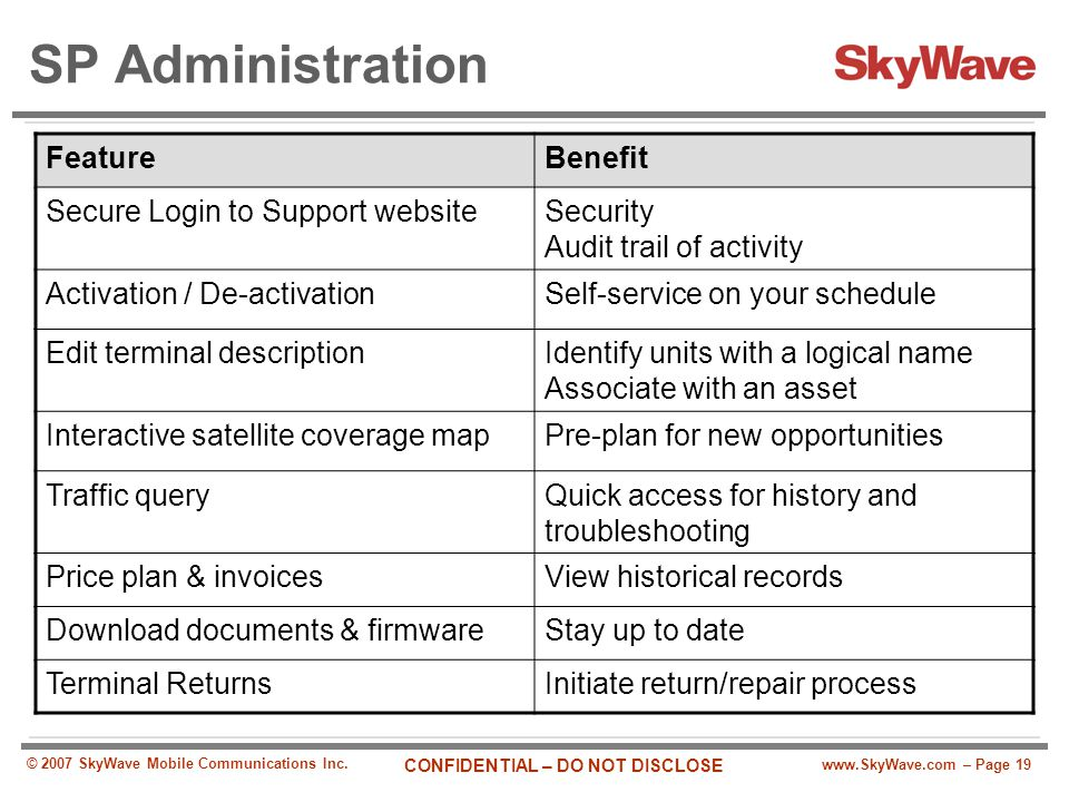 SP Administration Feature Benefit Secure Login to Support website