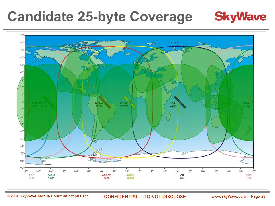 Candidate 25-byte Coverage