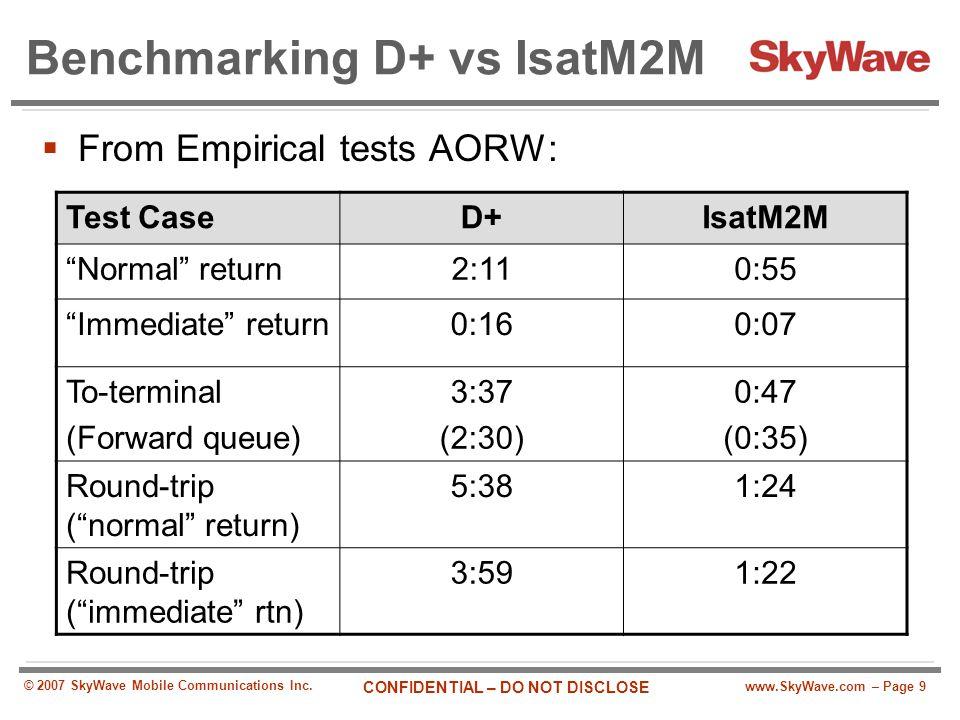Benchmarking D+ vs IsatM2M