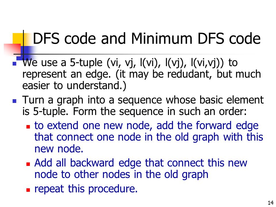 DFS code and Minimum DFS code