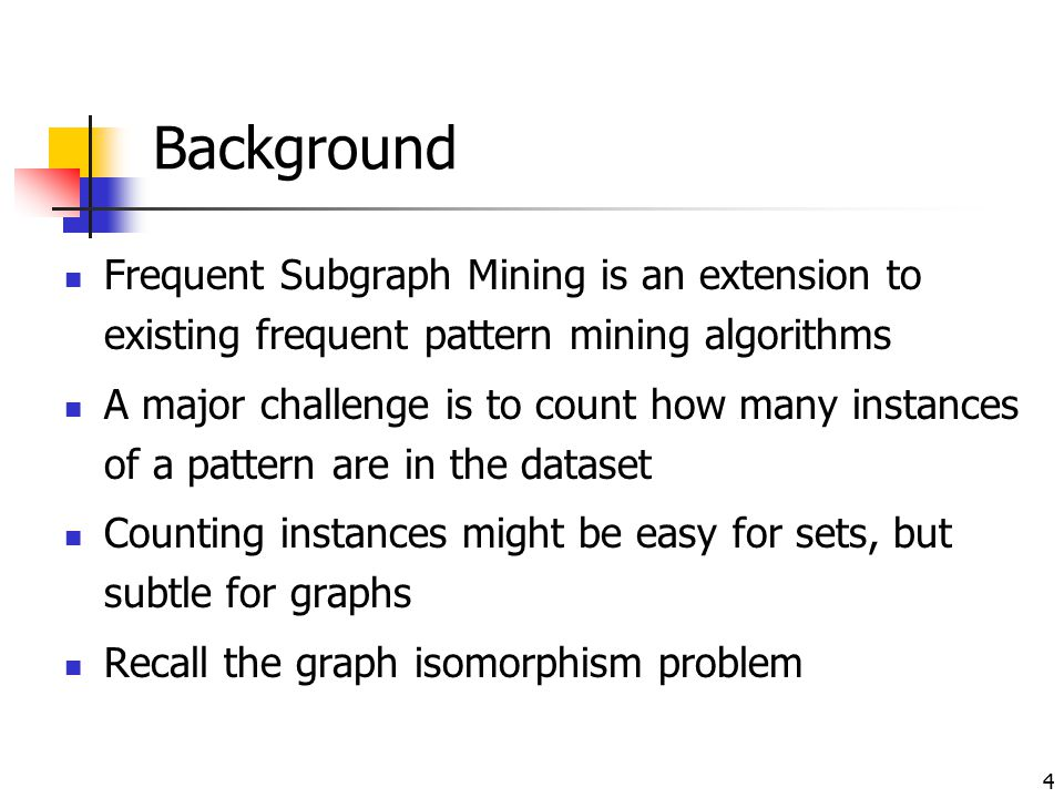 Background Frequent Subgraph Mining is an extension to existing frequent pattern mining algorithms.