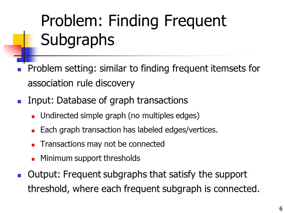 Problem: Finding Frequent Subgraphs